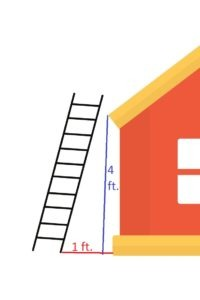 How to Secure A Ladder - 4 to 1 rule